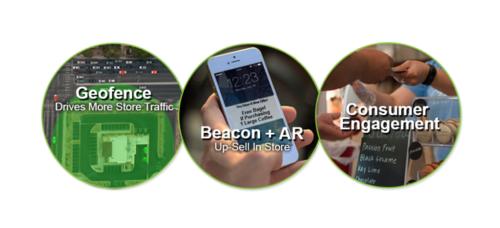 Mobile Proximity Platform | Access Mobility 24 | Mobile
